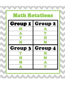 Sign for Daily Math Rotations and Rotations Chart