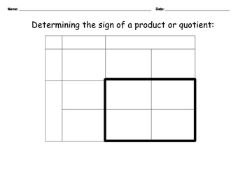 Sign of a Product or Quotient Table