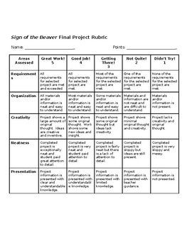 Sign of the Beaver Final Project with Rubric