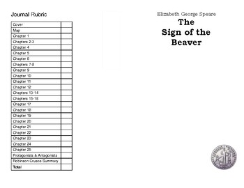 Sign of the Beaver Literature Journal
