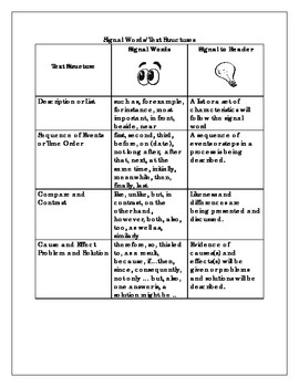 Signal Words & Text Structure