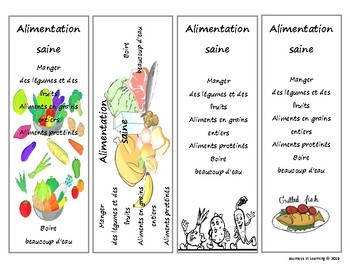 Signets D Alimentation Saine Healthy Eating Bookmarks By Journeys In