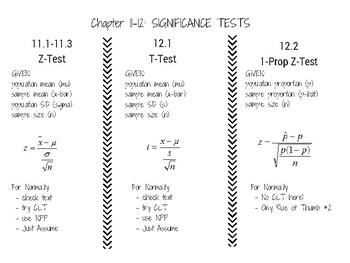 Significance Tests Graphic Organizer