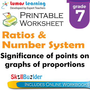Significance of Points on Graphs of Proportions Printable Worksheet, Grade 7