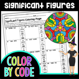 Significant Digits Adding & Subtracting Color By Code | Sc