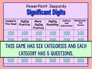 Significant Figures Jeopardy Game