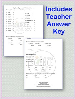 Significant Figures Worksheet Free Worksheets Library | Download ...