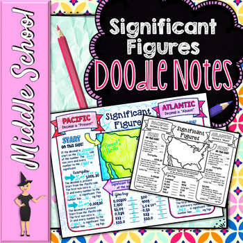 SIGNIFICANT FIGURES SCIENCE DOODLE NOTE, INTERACTIVE NOTEBOOK, MINI ANCHOR CHART