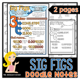 Significant Figures Science Doodle Note - Sig Figs Review