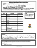 Significant Figures Quick Sheet