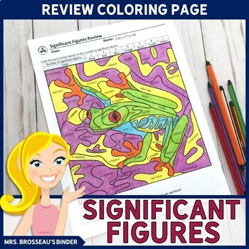 Significant Figures Review Coloring Page