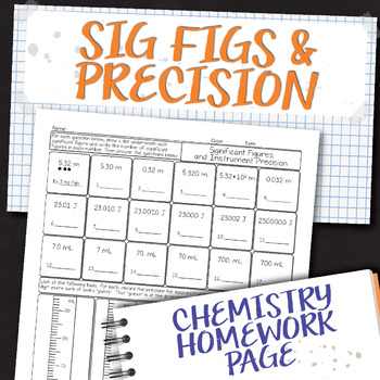 Significant Figures and Instrument Precision Chemistry Hom