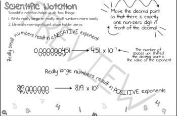 Significant Figures and Scientific Notation Cheat Sheet