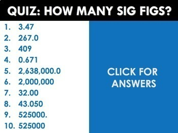 Significant Figures or Significant Digits