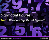 PPT - Significant Figures (With Student Summary Worksheet)