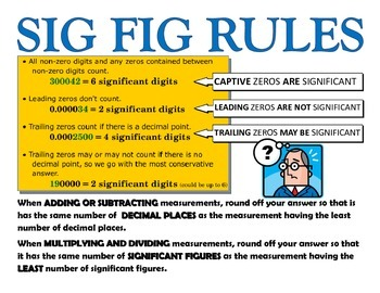 Significant Figures/Digits rules printable resource