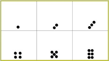 Significant People Think Dots - Review Activities for Social Studies