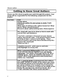 Significant Person Author Project/Research