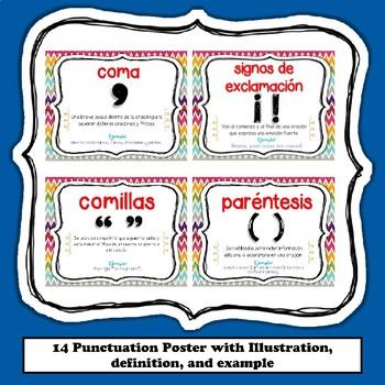 Signos de Puntuacion / Punctuation Posters in Spanish *Bilingual*