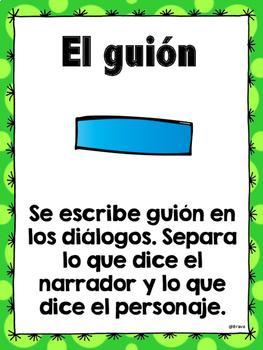 Signos de puntuación Posters- Punctuation marks Spanish Posters