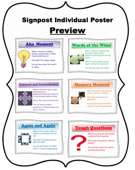 Signpost Close Read Individual Posters (Common Core Aligned)