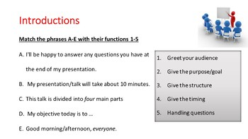 Signposting your Presentations