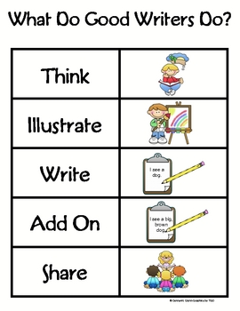 Signs for Classroom