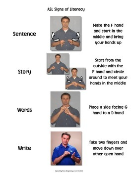 American Sign Language (ASL) ~Signs of Literacy