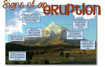 Signs of an Eruption - Infographic Poster