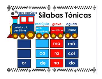 Sílabas Tónicas Poster