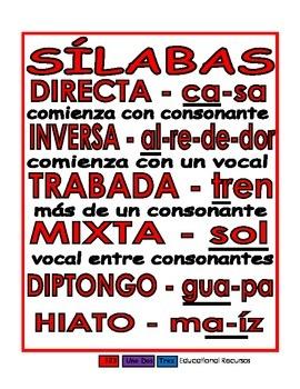 Silabas rojas