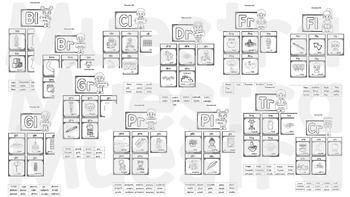 Silabas trabadas  libreta interactiva (grupos consonánticos)