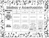 Sílabas y Acentuación - tabla de reglas