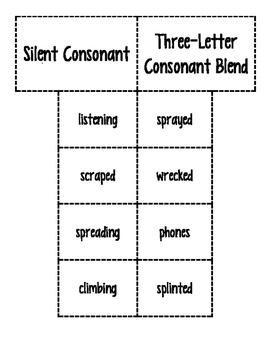 Silent Consonant & Three-Letter Consonant Blend Word Sort