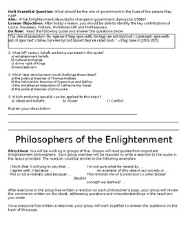 Silent Gallery Walk - Philosophers of the Enlightenment