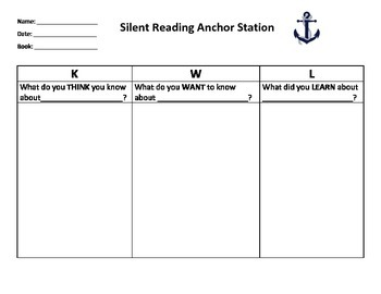 Silent Reading KWL Chart for Anchor Stations and Daily 5