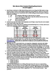 Silent Sustained Reading Guidelines, Weekly Form & Presentation