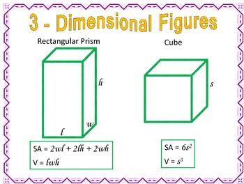 Silent Teacher Poster - 3D Shapes and Formulas