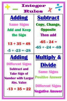 Silent Teacher Poster - Integer Rules