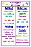 Silent Teacher Poster - Integer Rules