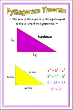 Silent Teacher Poster Set - Pythagorean Theorem