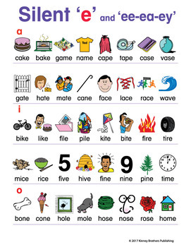 Silent e Word Charts 2