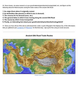 Silk Road Commerce