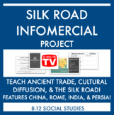 Silk Road Project Infomercial: Cultural Diffusion, Trade,&