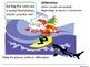 Figurative Language: Santa's Silly Sayings