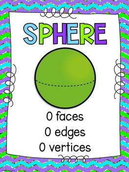 All About Shapes - Symmetry, 2D Shapes, and 3D Shapes (VA SOLs 2.15 and 2.16)
