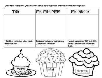 Silly Tilly's Valentine- Character Traits