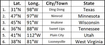 Latitude & Longitude Activity - Sillytown, USA