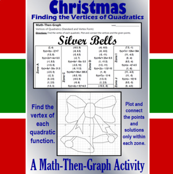 Silver Bells - A Math-Then-Graph Activity - Finding Vertices