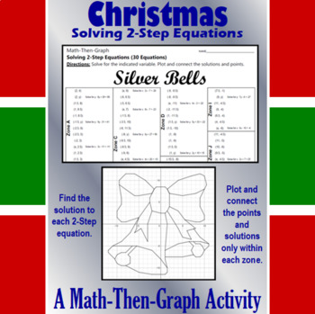 Silver Bells - A Math-Then-Graph Activity - Solve 2-Step Equations